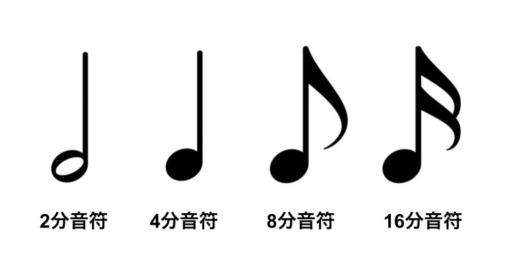 音符の種類